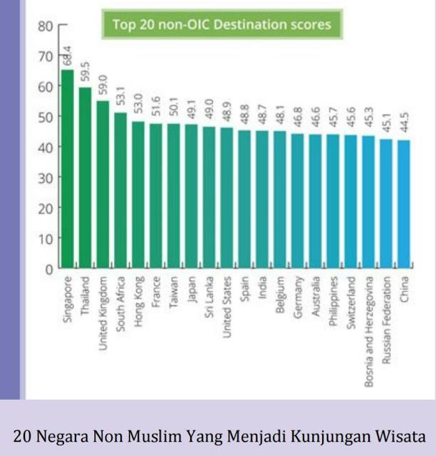 negara-non-muslim-tujuan-wisata